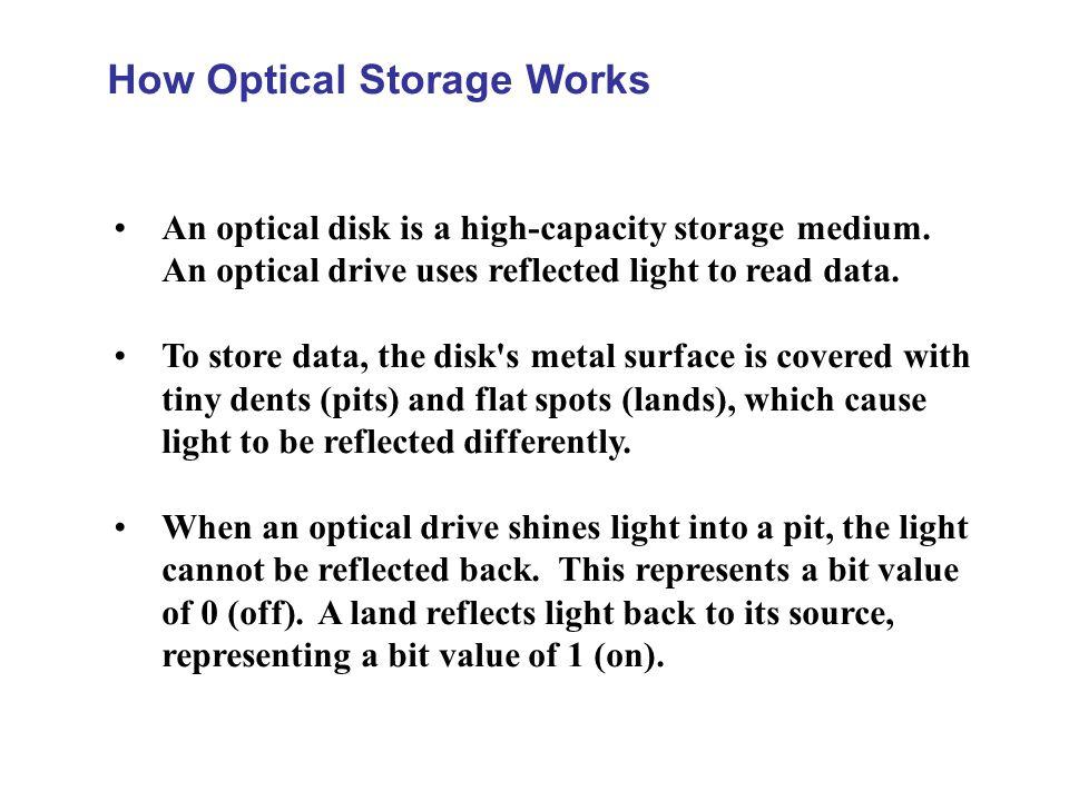 How Optical Storage Works