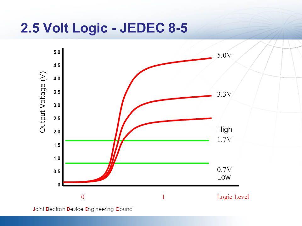 2.5 Volt Logic - JEDEC 8-5 5.0V Output Voltage (V) 3.3V High 1.7V 0.7V