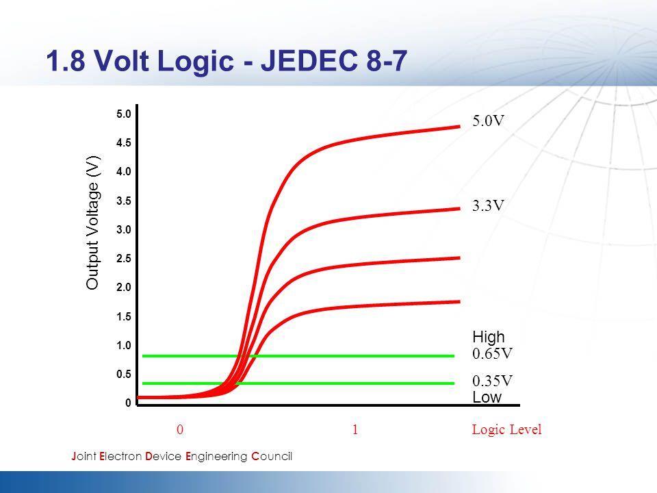 1.8 Volt Logic - JEDEC 8-7 5.0V Output Voltage (V) 3.3V High 0.65V