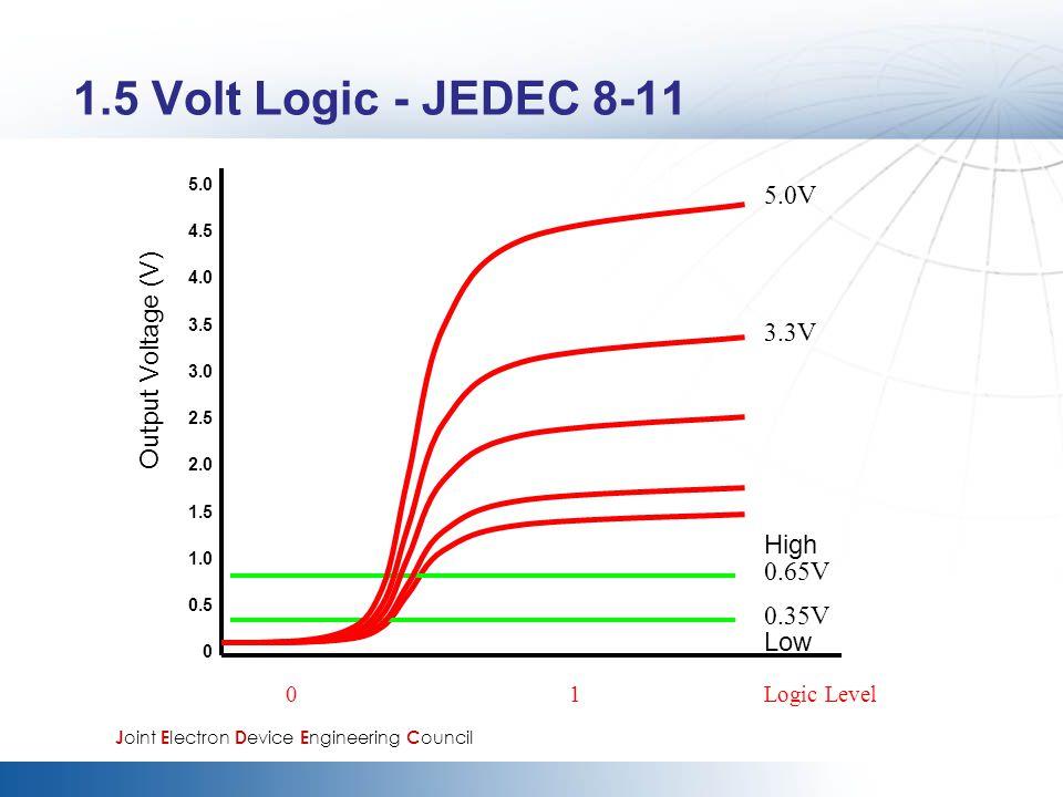 1.5 Volt Logic - JEDEC 8-11 5.0V Output Voltage (V) 3.3V High 0.65V