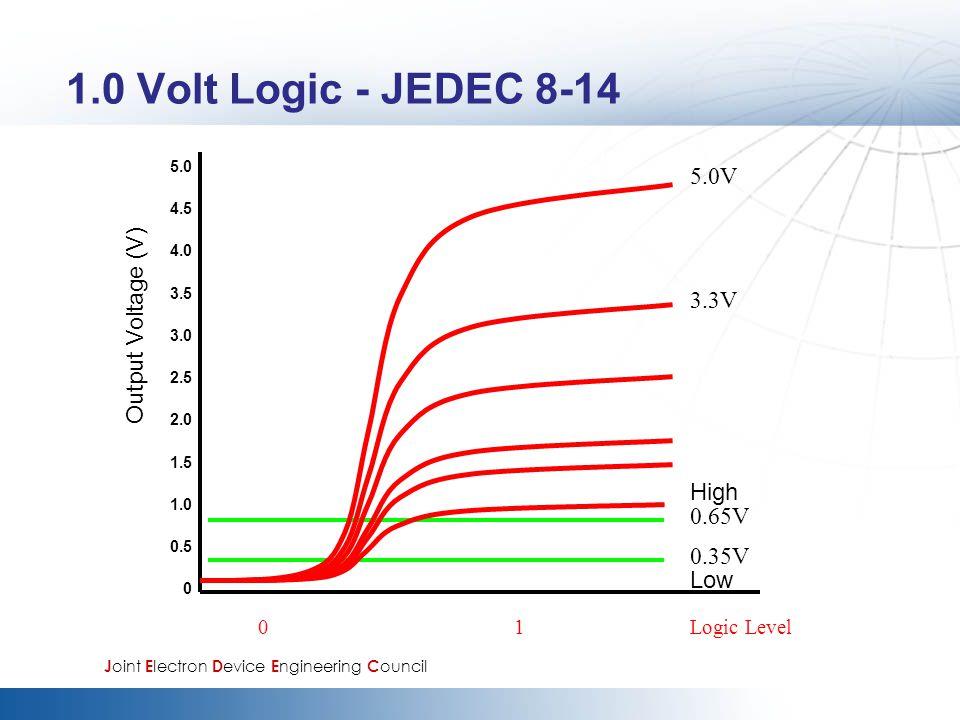 1.0 Volt Logic - JEDEC 8-14 5.0V Output Voltage (V) 3.3V High 0.65V