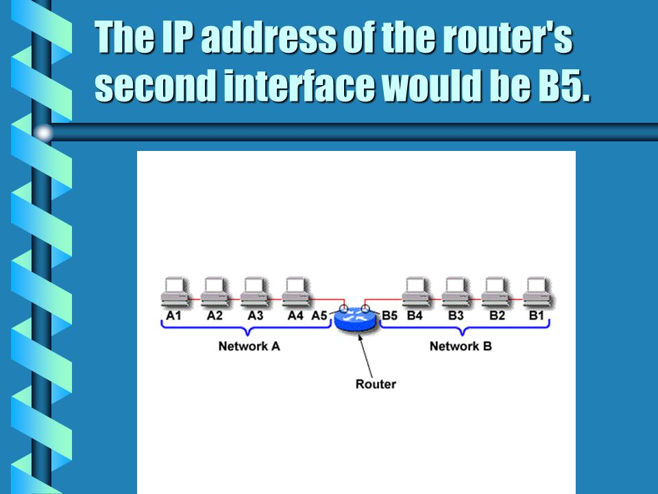 The IP address of the router s second interface would be B5.