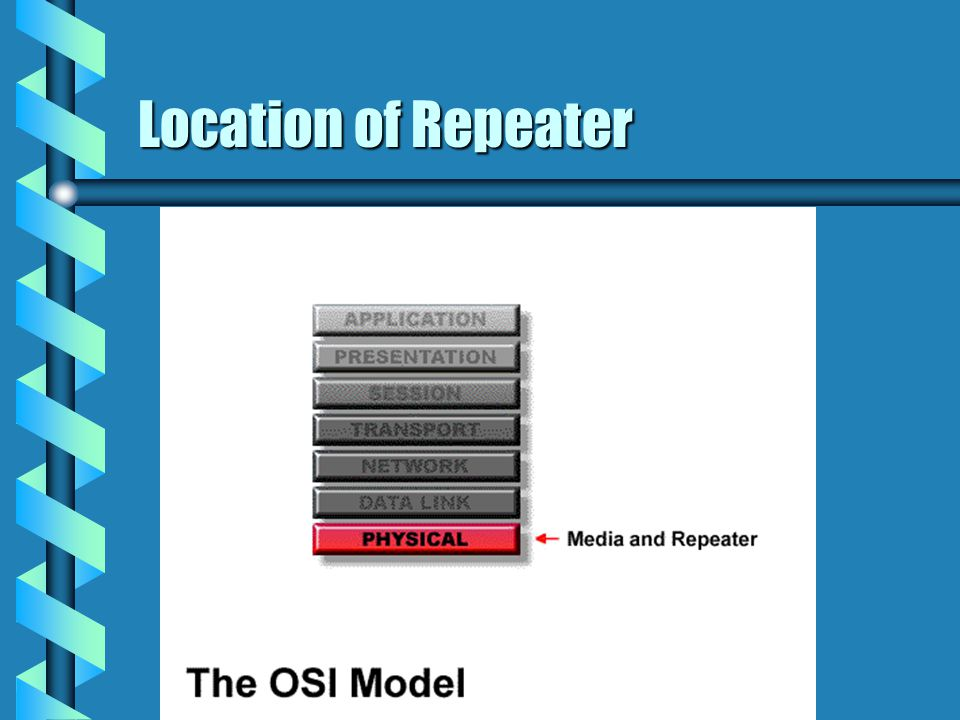 Location of Repeater
