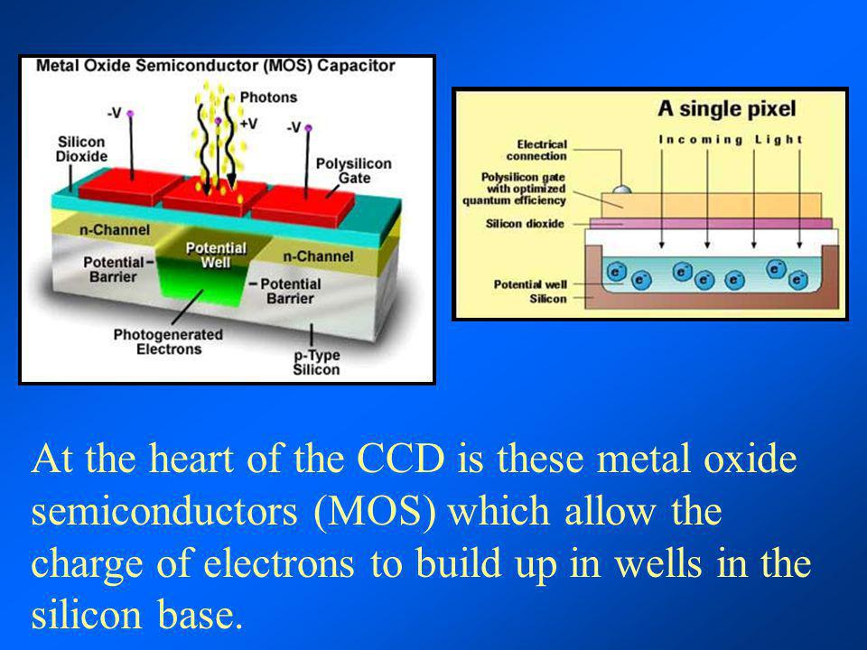 At the heart of the CCD is these metal oxide semiconductors (MOS) which allow the charge of electrons to build up in wells in the silicon base.