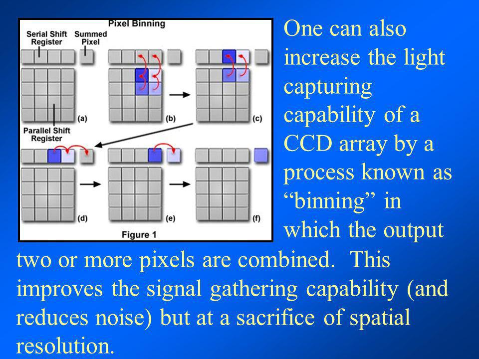 One can also increase the light capturing capability of a CCD array by a process known as binning in which the output