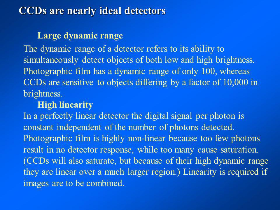 CCDs are nearly ideal detectors
