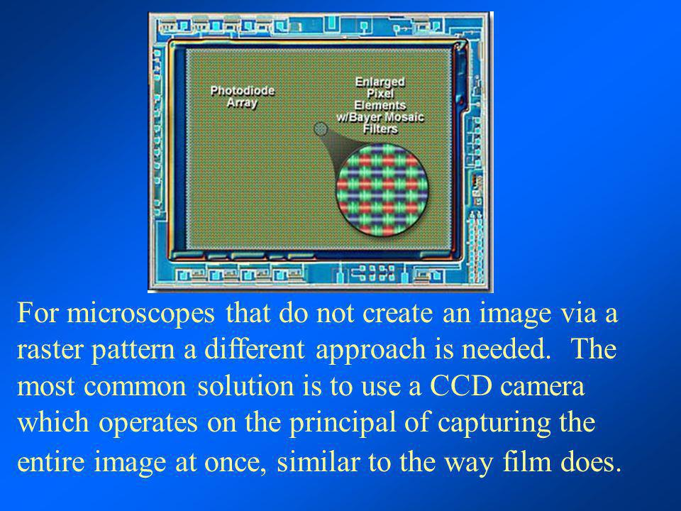 For microscopes that do not create an image via a raster pattern a different approach is needed.