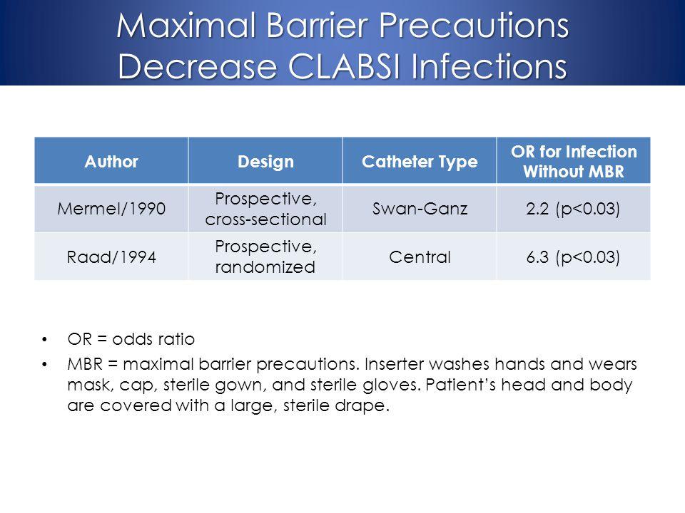 Maximal Barrier Precautions Decrease CLABSI Infections