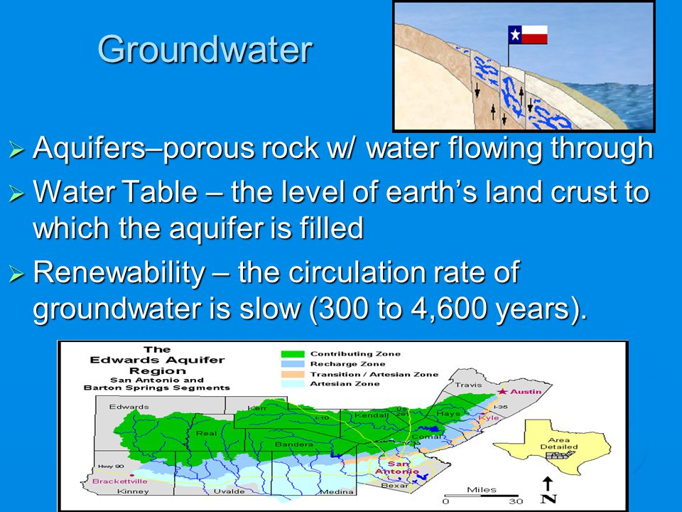 Groundwater Aquifers–porous rock w/ water flowing through