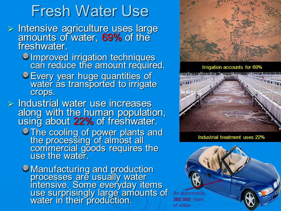Fresh Water Use Intensive agriculture uses large amounts of water, 69% of the freshwater.