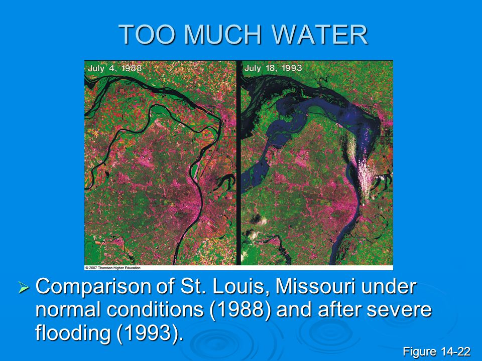 TOO MUCH WATER Comparison of St. Louis, Missouri under normal conditions (1988) and after severe flooding (1993).