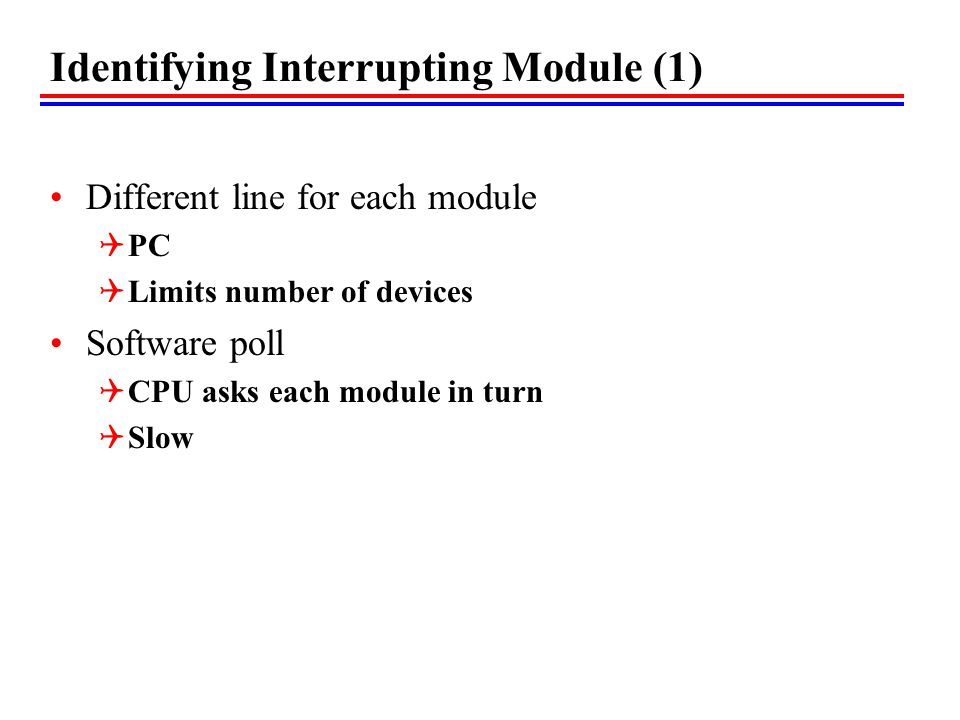 Identifying Interrupting Module (1)
