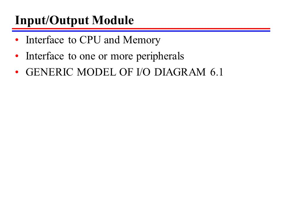 Input/Output Module Interface to CPU and Memory