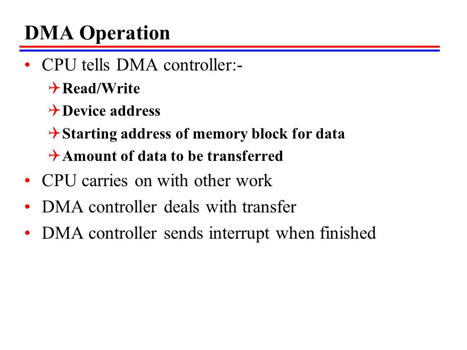 DMA Operation CPU tells DMA controller:-