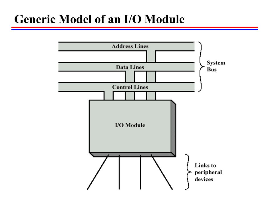Generic Model of an I/O Module