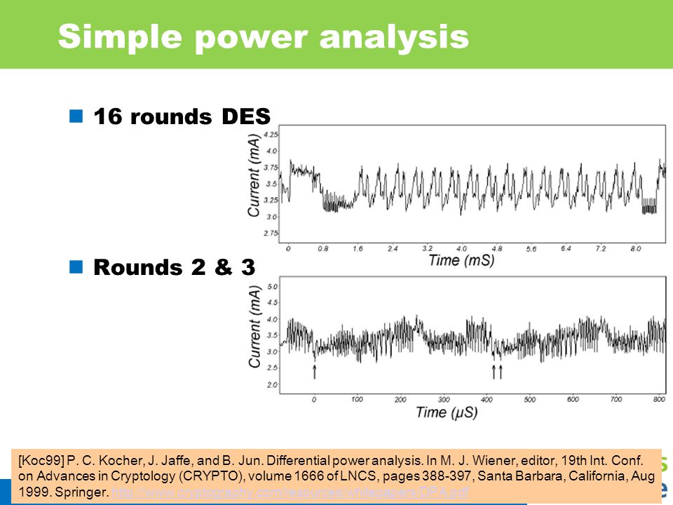 Simple power analysis 16 rounds DES Rounds 2 & 3