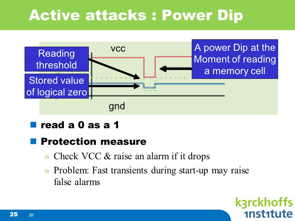 Active attacks : Power Dip