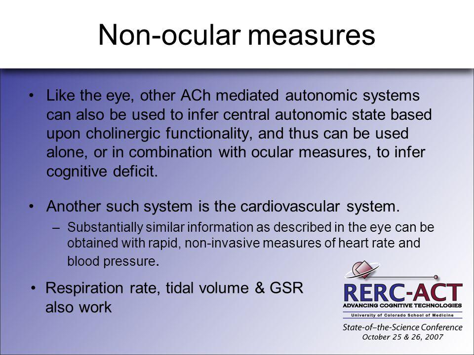 Non-ocular measures
