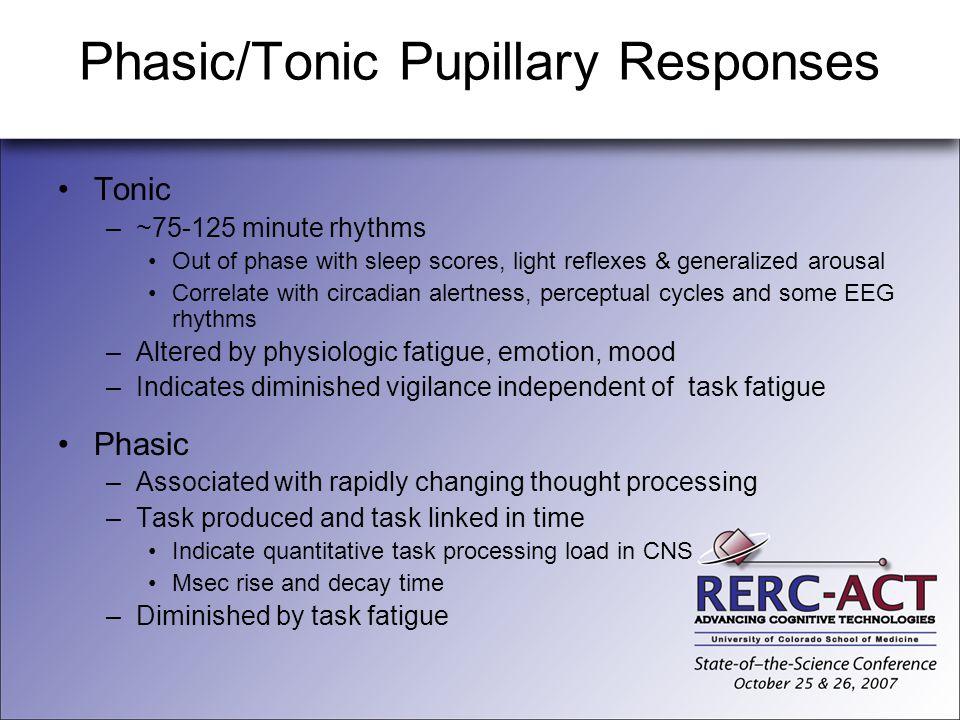 Phasic/Tonic Pupillary Responses