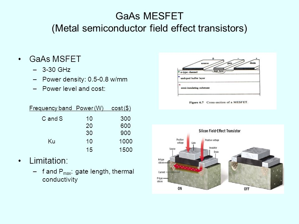 GaAs MESFET (Metal semiconductor field effect transistors)