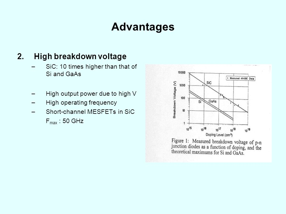 Advantages High breakdown voltage