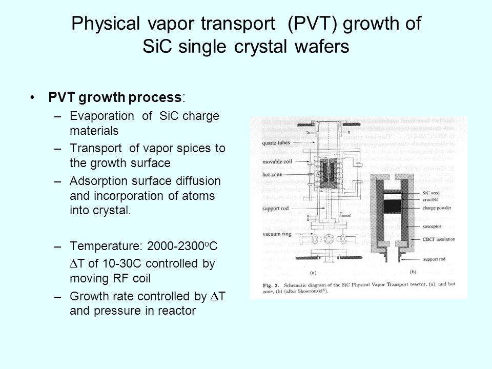 Physical vapor transport (PVT) growth of SiC single crystal wafers