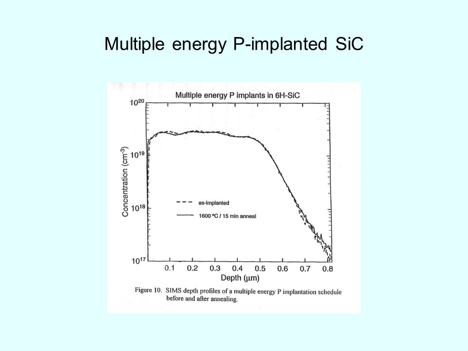 Multiple energy P-implanted SiC