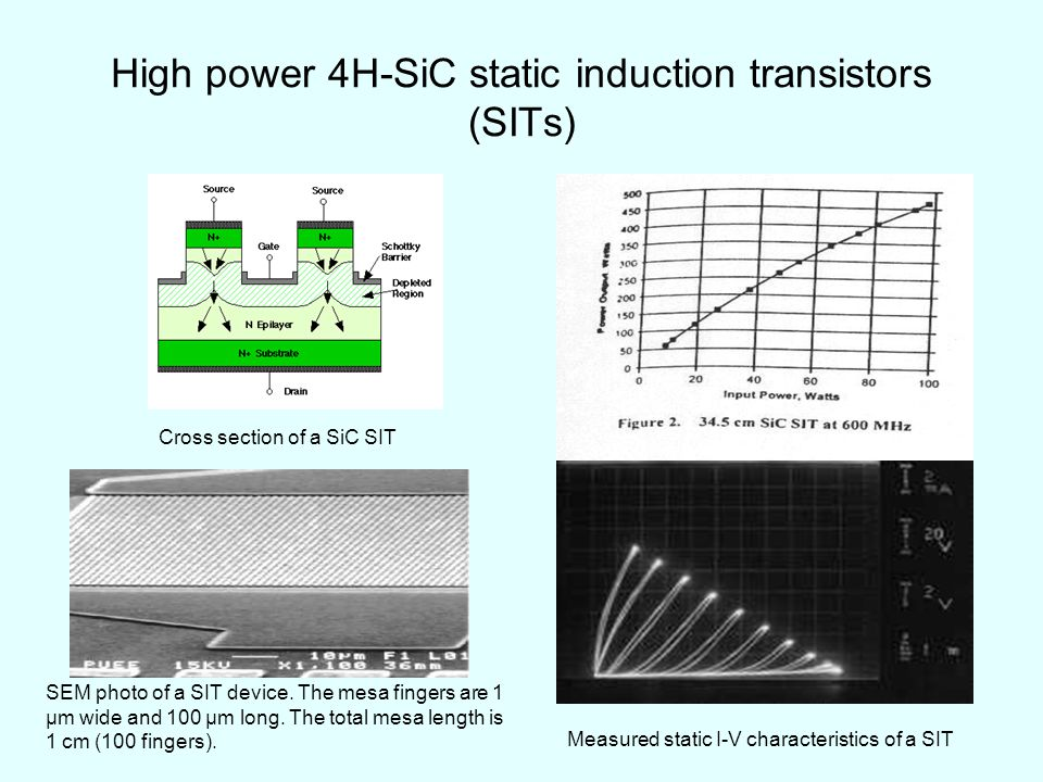 High power 4H-SiC static induction transistors (SITs)