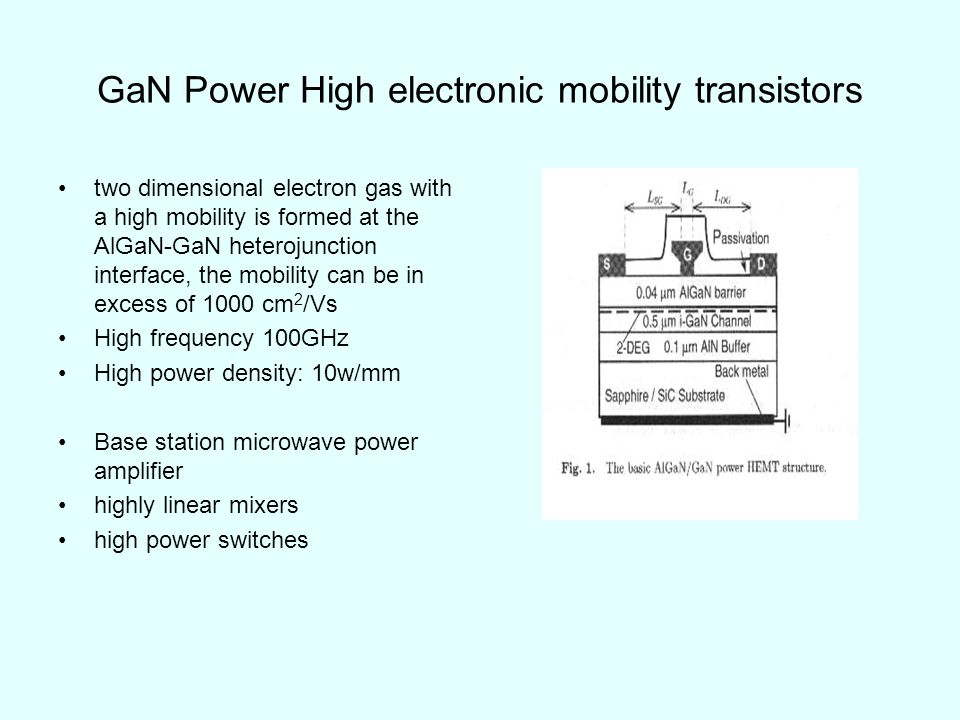 GaN Power High electronic mobility transistors