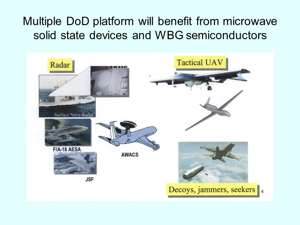 Multiple DoD platform will benefit from microwave solid state devices and WBG semiconductors