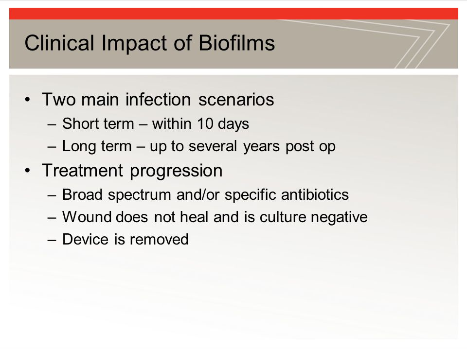 Clinical Impact of Biofilms
