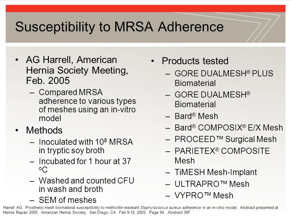 Susceptibility to MRSA Adherence