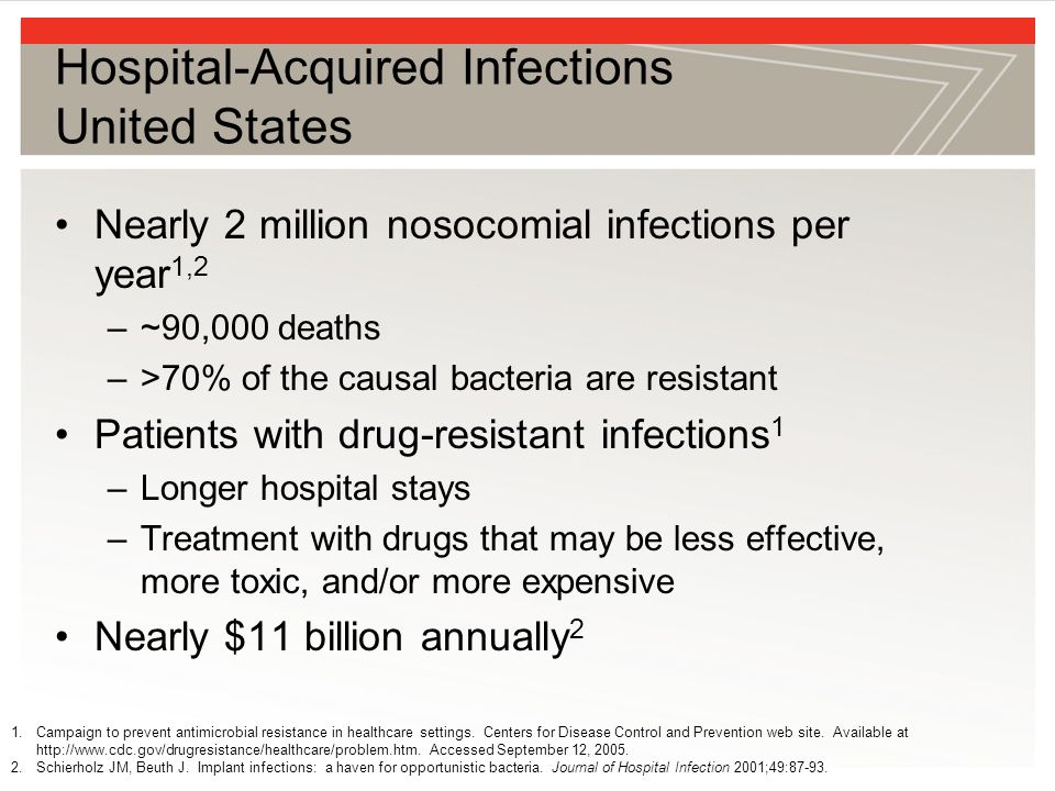Hospital-Acquired Infections United States
