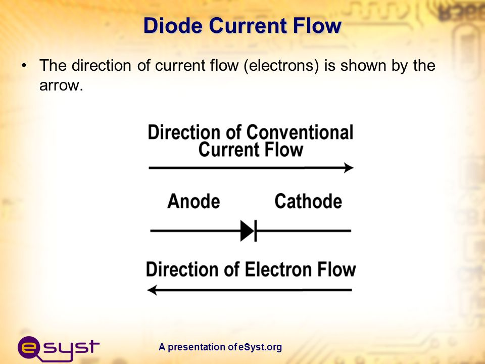 Diode Current Flow The direction of current flow (electrons) is shown by the arrow.