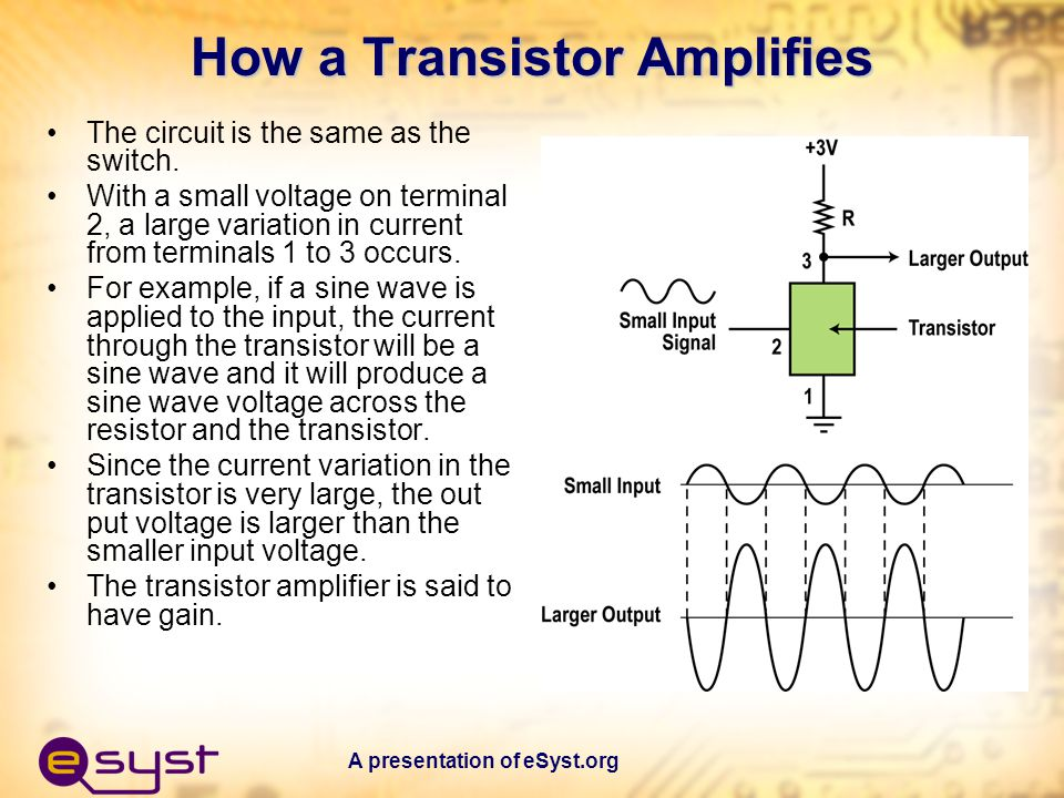 How a Transistor Amplifies