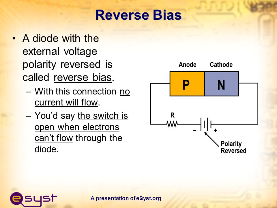 Reverse Bias A diode with the external voltage polarity reversed is called reverse bias. With this connection no current will flow.