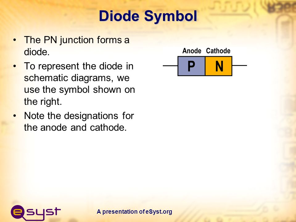 Diode Symbol The PN junction forms a diode.