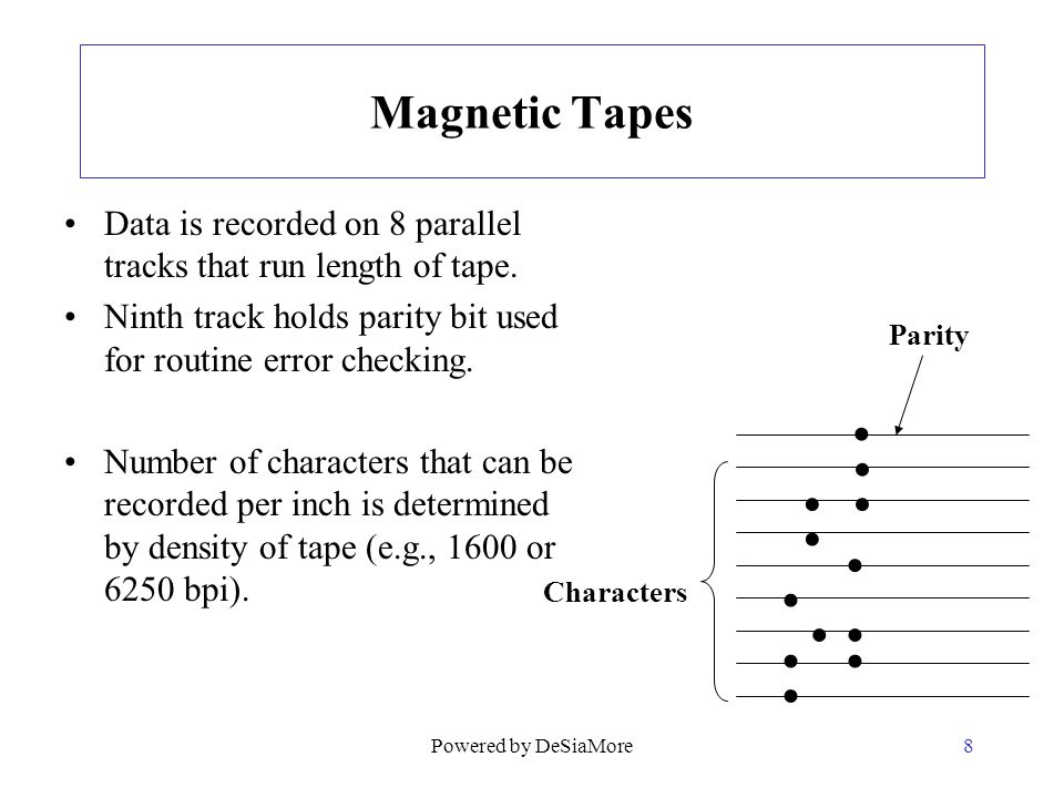 Magnetic Tapes Data is recorded on 8 parallel tracks that run length of tape. Ninth track holds parity bit used for routine error checking.