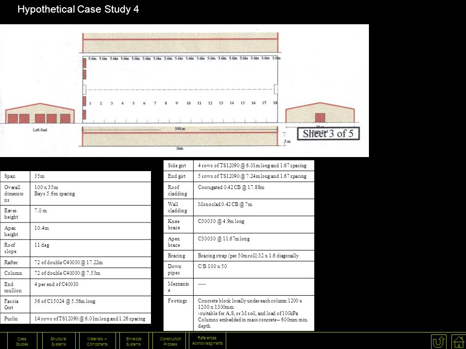 Hypothetical Case Study 4