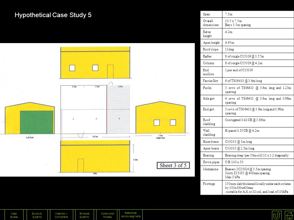 Hypothetical Case Study 5