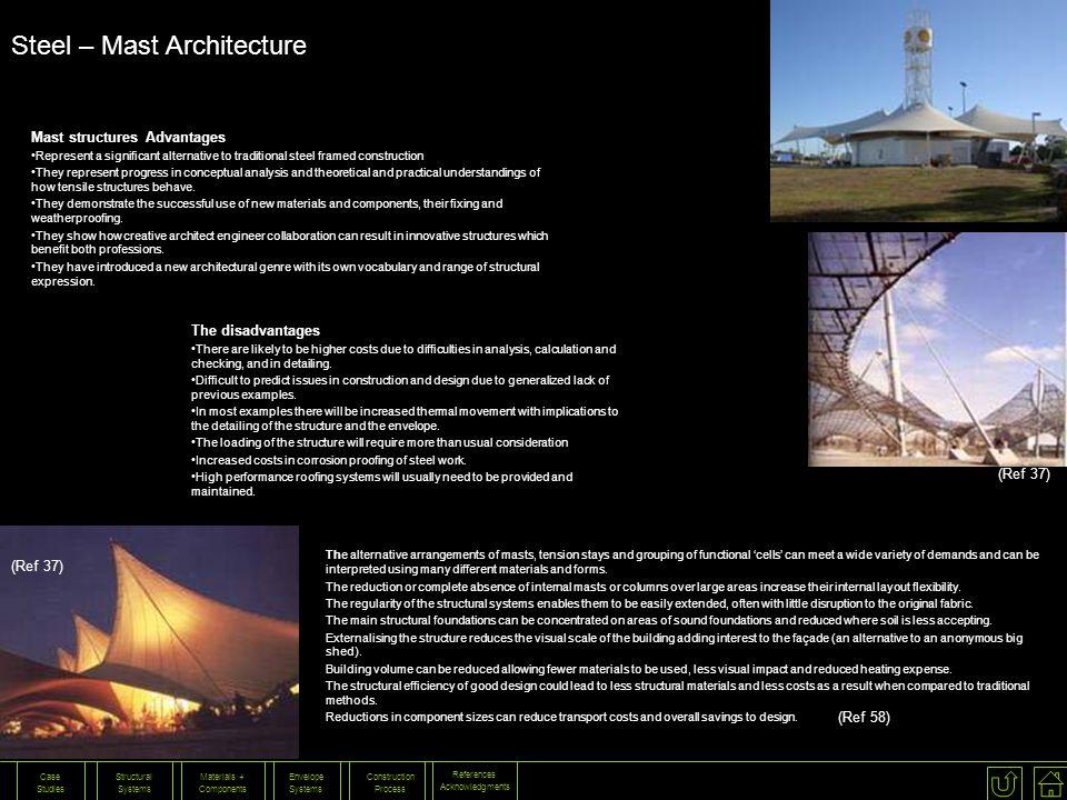 Steel – Mast Architecture