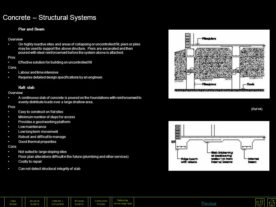 Concrete – Structural Systems