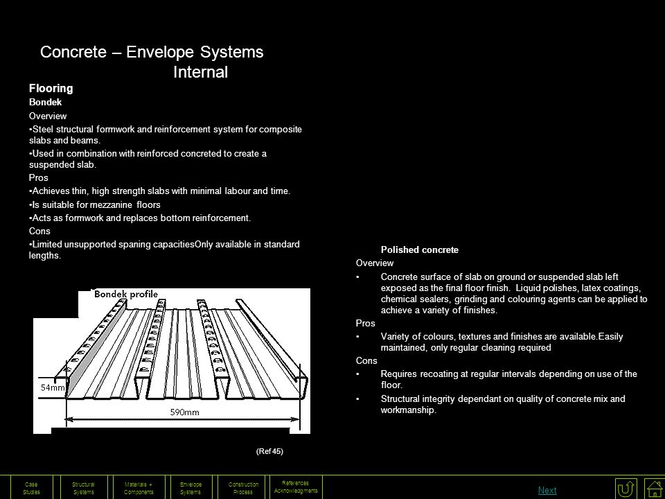 Concrete – Envelope Systems Internal