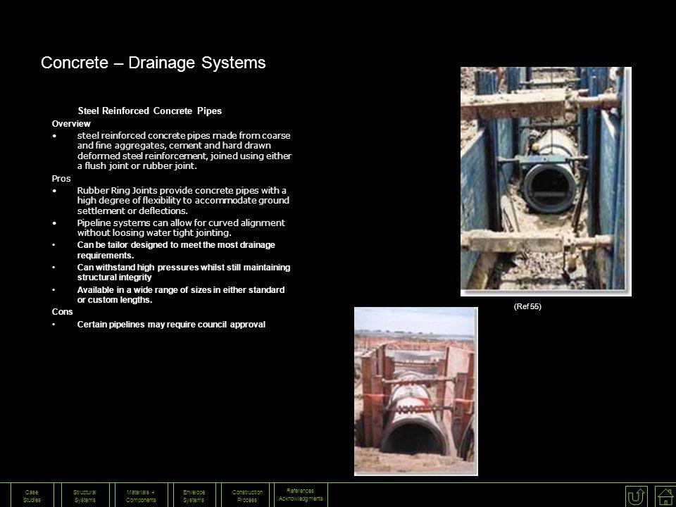 Concrete – Drainage Systems