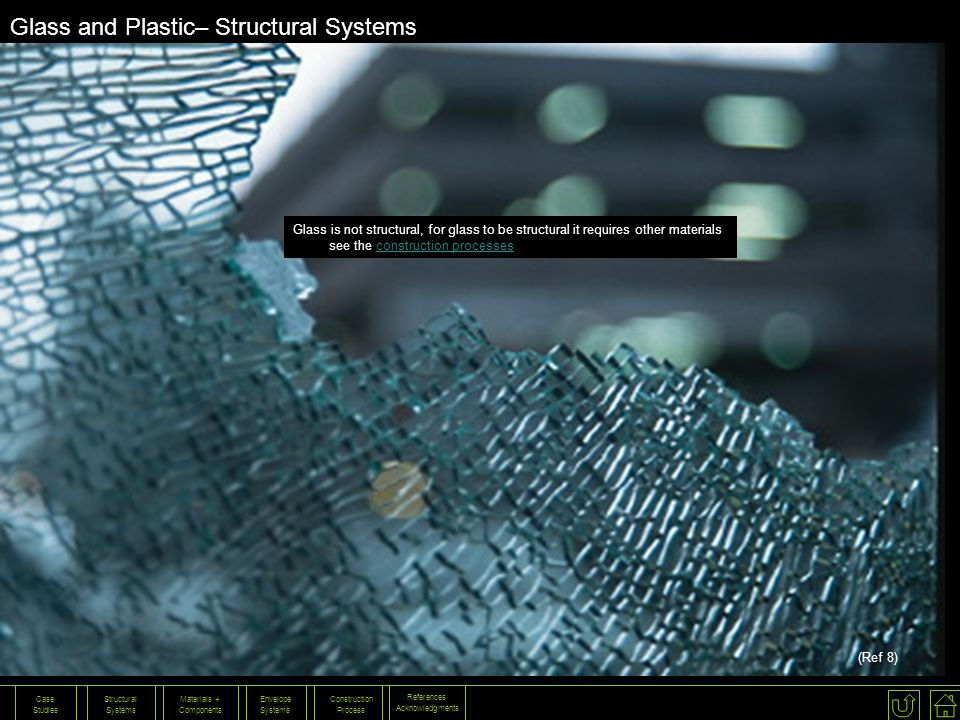 Glass and Plastic– Structural Systems