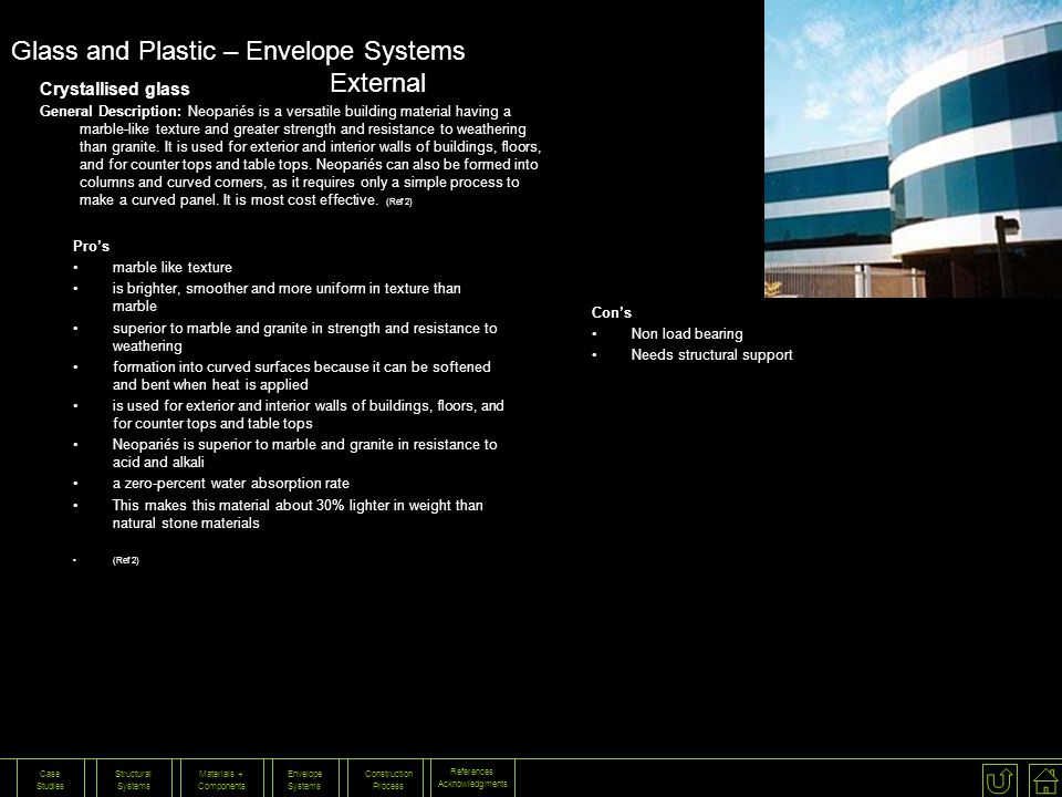 Glass and Plastic – Envelope Systems External