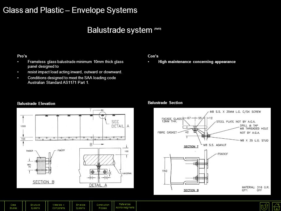 Glass and Plastic – Envelope Systems Balustrade system