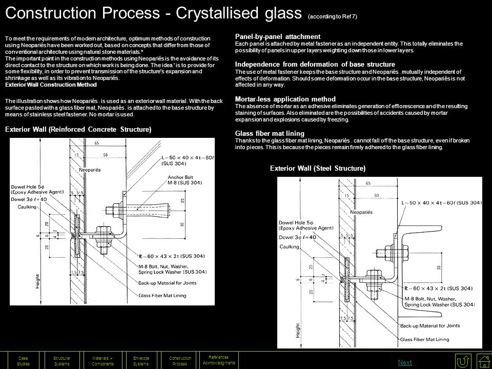 Construction Process - Crystallised glass (according to Ref 7)