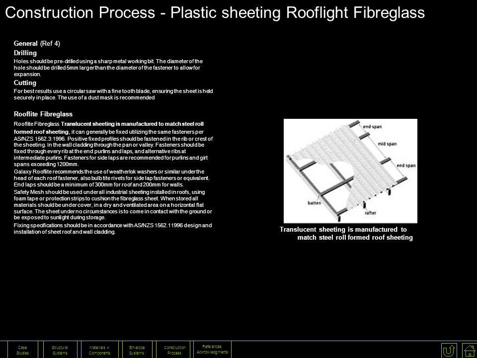 Construction Process - Plastic sheeting Rooflight Fibreglass