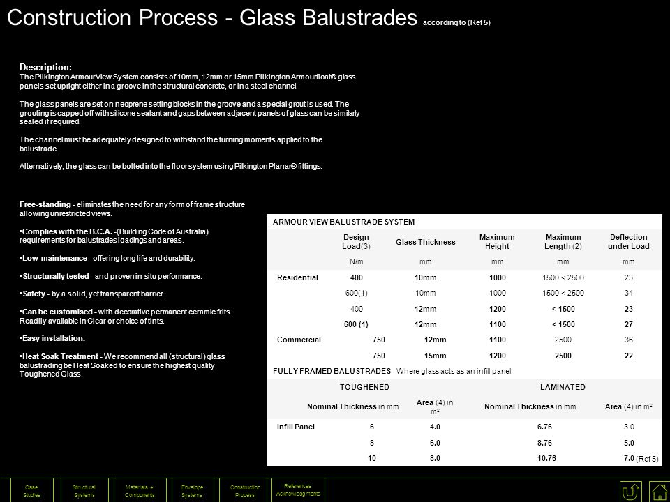 Construction Process - Glass Balustrades according to (Ref 5)